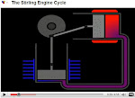 Stirling Engine fabuloso1