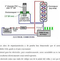 Una guía práctica a los dispositivos de Libre-Energía Energía A Practical Guide to Free-Energy Devi
