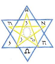 Simbolo Quântico