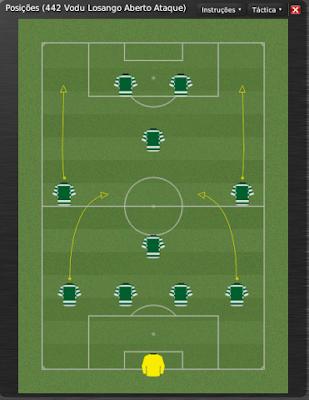 Nova táctica fm2008 para Futebol Espectaculo
