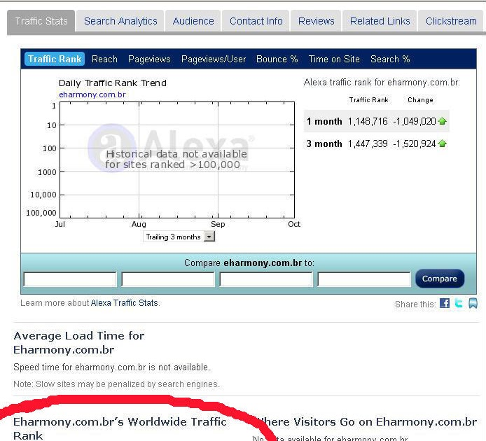 online dating portale vergleich