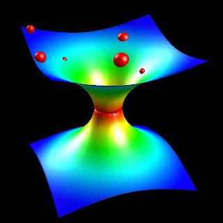 Resultado de imagen de Sucesos cuánticos que no comprendemos