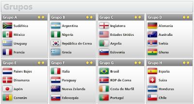 Grupos del Mundial Sudáfrica 2010
