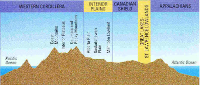 landform regions cordillera interior plains canadian shield great