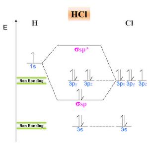Ririn evi hapsari diagram tingkat energi diagram tingtkat energi ccuart Gallery