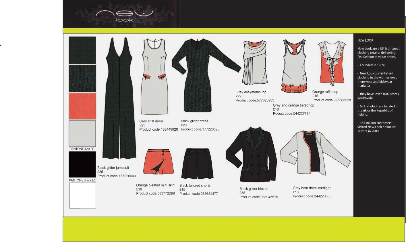 Fashion And Textiles Buying Management Retailing Final Presentation Boards