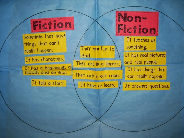 fiction nonfiction venn diagram growing kinders spiders