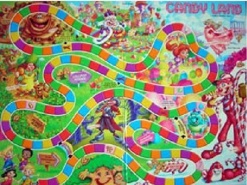 Printable Candyland Game Board Template Printable candyland game