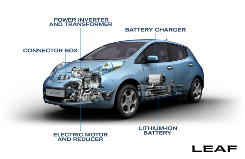 chevy volt engine problems chevy free engine image for user manual