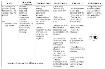 data to wisdom in nursing Using the data/information/knowledge/wisdom continuum in nursing order description using the data/information/knowledge/wisdom continuum have you ever gone online.