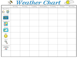 Monthly+Weather+Chart+Printable Weather Chart