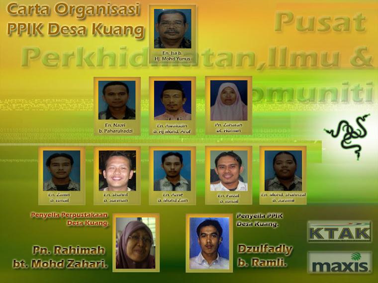 Carta Organisasi PPIK Desa Kuang