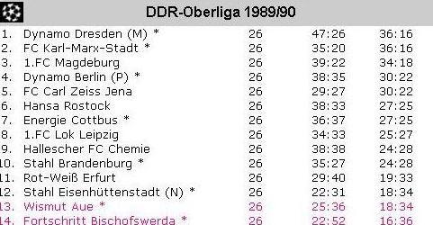FC Magdeburg 1 OL 89//90 Fortschritt Bischofswerda