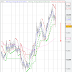 Is The GBP/USD Headed For 1.70?
