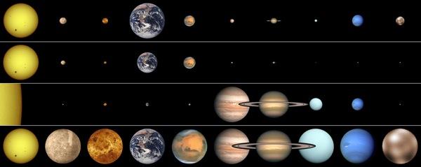 nuestro sistema solar. (Nuestro Sistema Solar