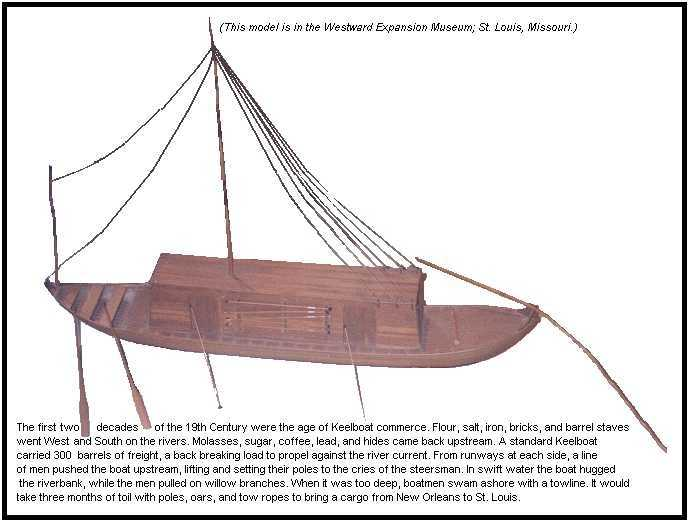 how the keelboat was made html in qytajo github com source code rh searchcode com