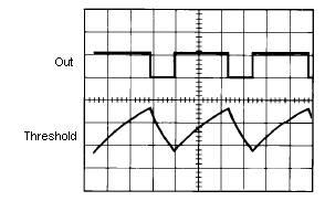 Grupo 4 astables for Funcion de salida