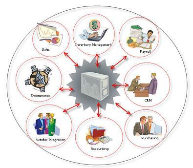 sistema de produccion de una empresa: