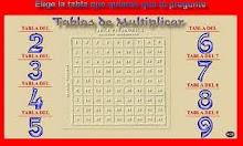 ¿Te pregunto las tablas de multiplicar?