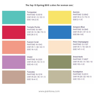 Pantone Top 10 Colors for Spring 2010