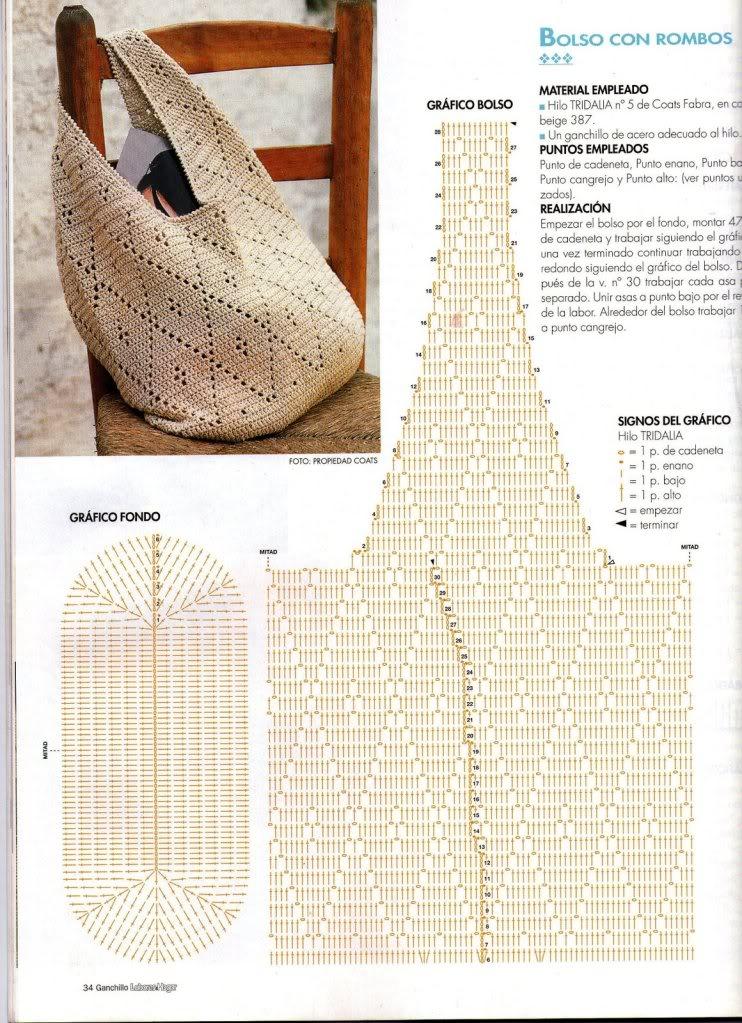 BOLSO A CROCHET - gráfico