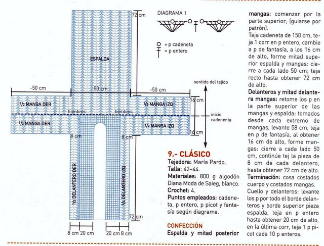 MODELOS DE ABRIGOS A CROCHET - gráficos