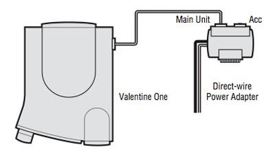 Miraculous Hkwonger Blogspot Com Diy Valentine One Hardwire Install Wiring Digital Resources Inamapmognl