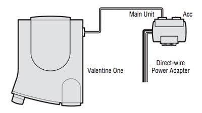 Hkwongerblogspotcom DIY Valentine One Hardwire Install
