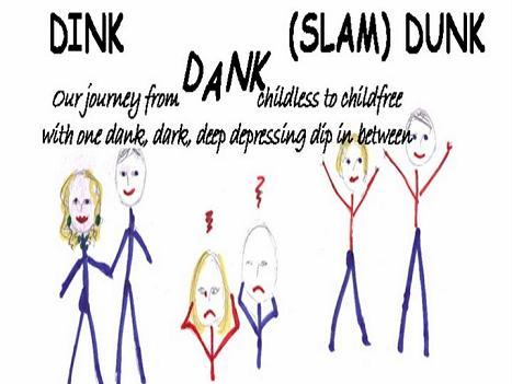 DINK, DANK, (Slam) DUNK