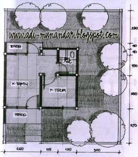 type rumah sederhana on ... | Desain Arsitektur & Interior: Merenovasi Rumah Sederhana type-21