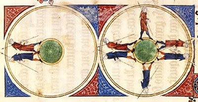 mediaeval illustration, spherical Earth, with walkers simultaneously in front of and behind each other