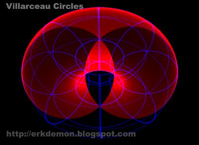 Villarceau Circles, Eric Baird 2009