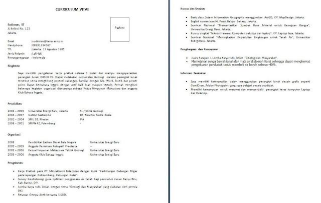 Contoh Gambar Curriculum Vitae Dalam Bahasa Inggris