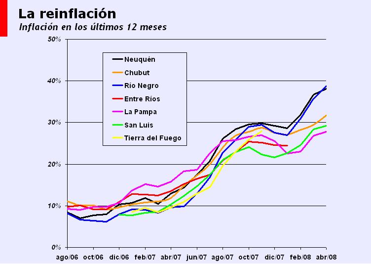 [inflacioninterior.png]