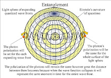 Quantum Entanglement