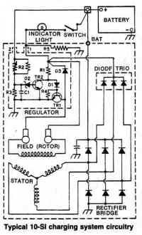 diagrama de alternador para ford