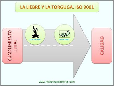 Liebre y tortuga. Fábula ISO 9001