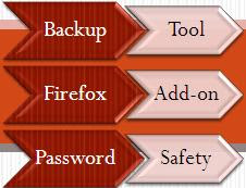 backup for Firefox passwords