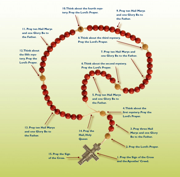 St Ann U0026 39 S Parish Blog  Banstead  October Is The Month Of