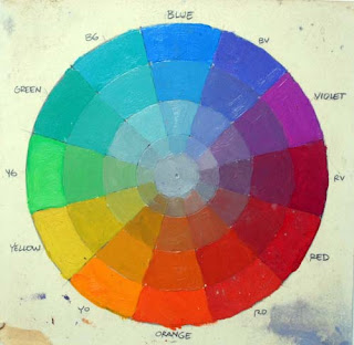 Many Color Wheels Include The Dimension Of Grayness Versus Intensity Known As Chroma Also Commonly Called Saturation Heres Traditional Artists