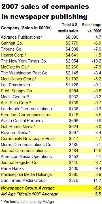 [ad+age+newspaper+publishers.jpg]