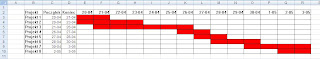 excel diagram gantta
