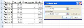 edytowanie serii danych wykres gantta