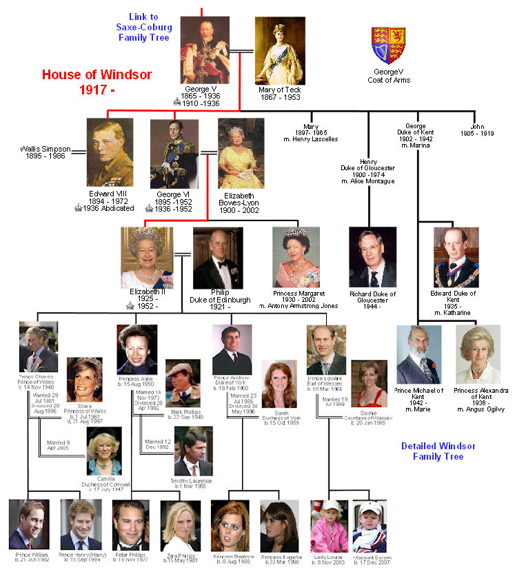 tracey 39 s royal blog windsor family tree