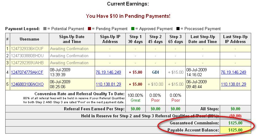 $200 Dengan Mudah Dari Internet
