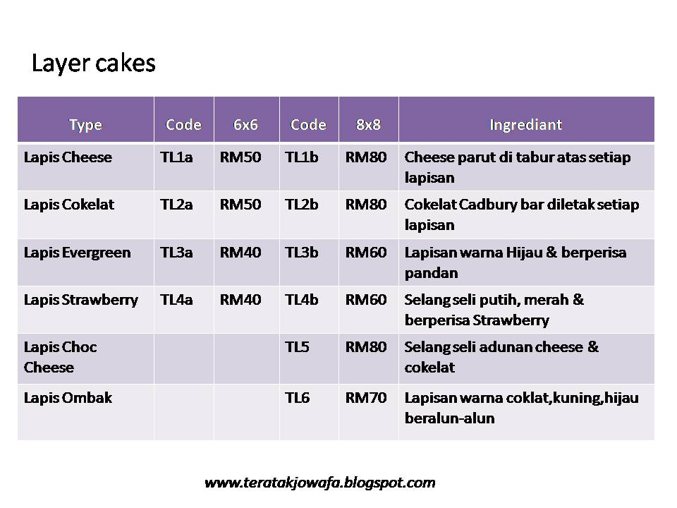 Cake Price List Template http://teratakjowafa.blogspot.com/2010/08/layer-cake-price-list.html