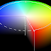 How To Add HTML/Java Script Color Picker In Blog
