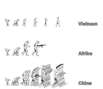 Funny Photos- Evolution of Man Country-wise