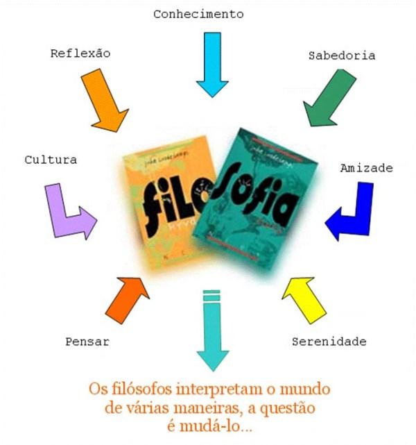O GRANDE DESAFIO DA FILOSOFIA