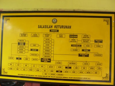Kerana ada permintaan maka Tun keluarkan sekali lagi salasilah Tun